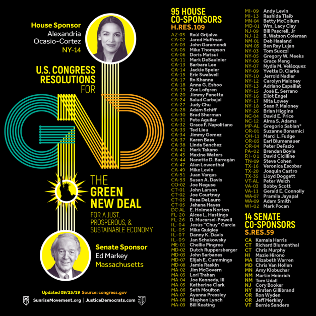 Green+New+Deal+Support+Congress+Sponsors